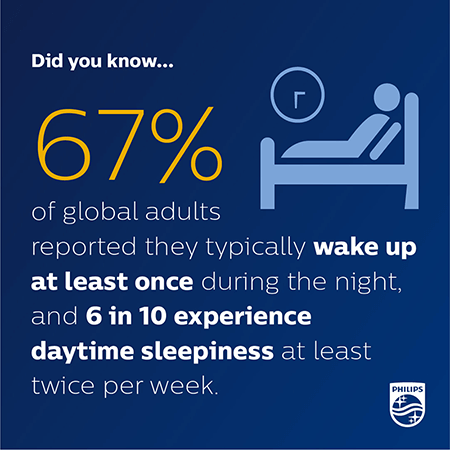 World Sleep Day Survey Results infographic 1